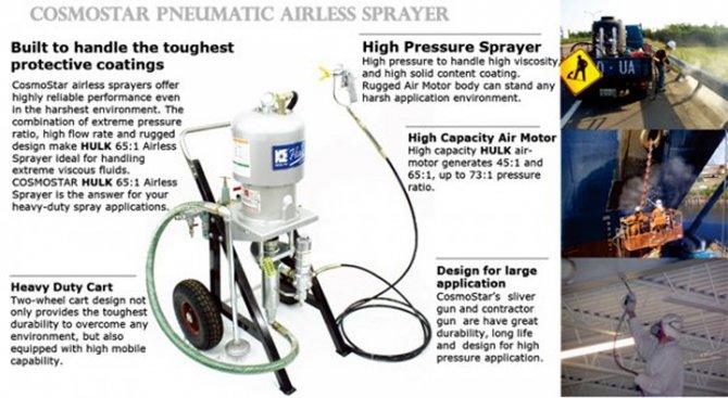 Pneumatic Airless Sprayer