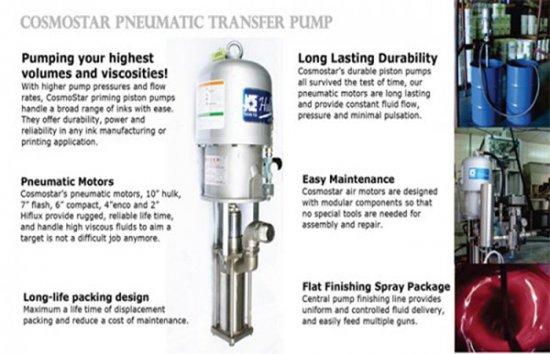 Transfer Pump Series