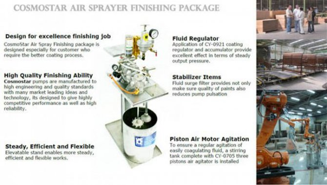Air Spray Finish Pump Packages