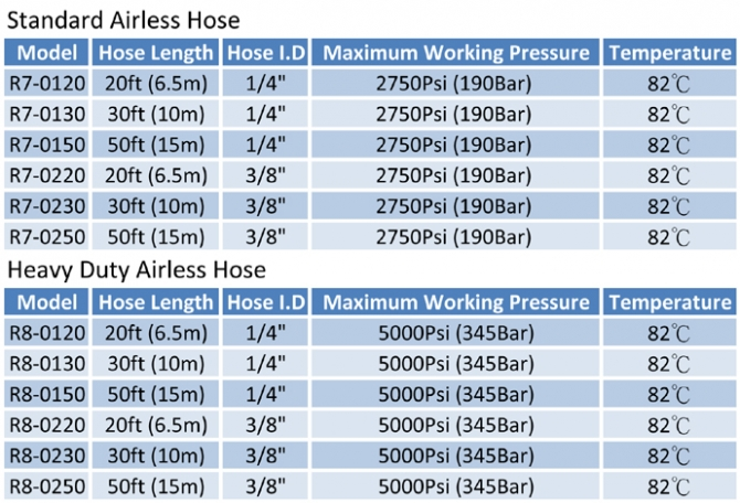 Airless Hose Specification